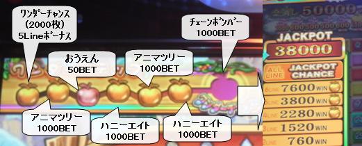 ワンダーチャンス38000枚