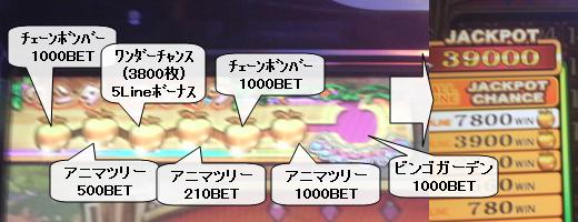 ワンダーチャンス39000枚