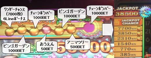 ワンダーチャンス38500枚