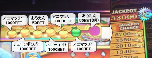 ワンダーチャンス33000枚