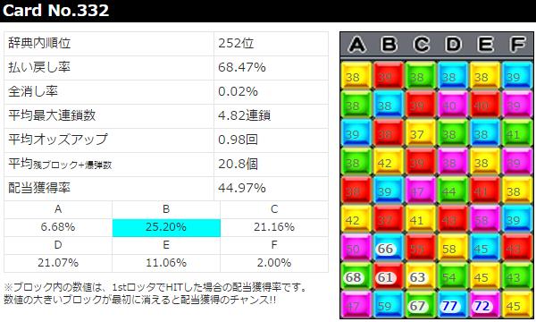 no332-o-full