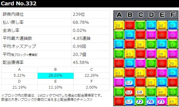no332-x-full