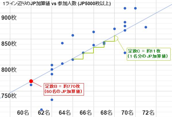 chart20160526_3